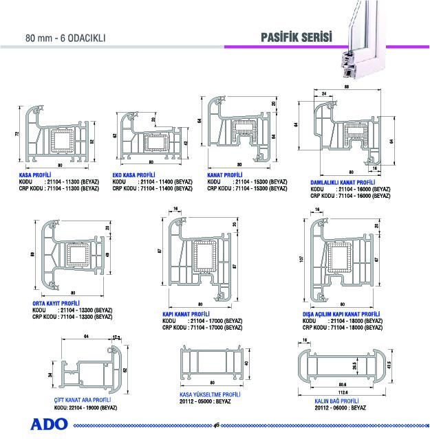 pasifik-seri-eralpen-adowin (1)