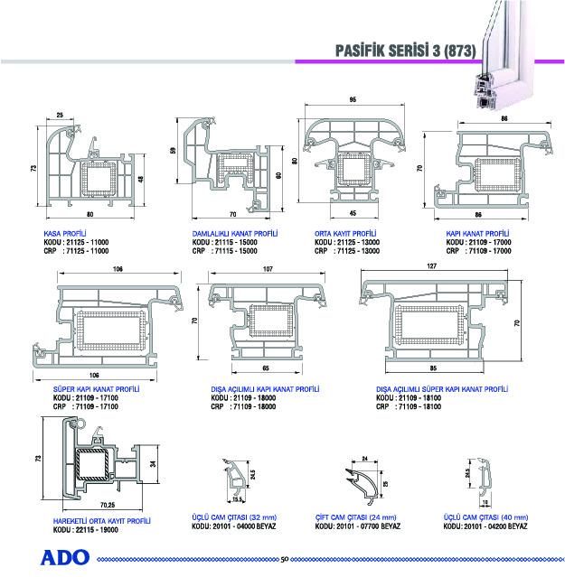 pasifik-seri-eralpen-adowin (5)