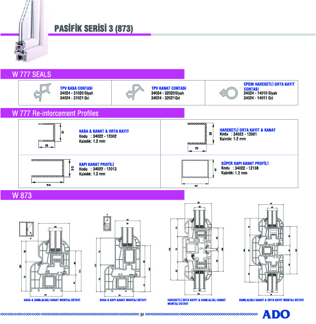 pasifik-seri-eralpen-adowin (6)
