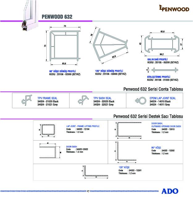 penwood-632-eralpen (4)