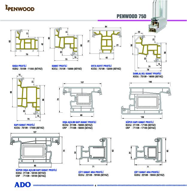 penwood-750-eralpen (1)