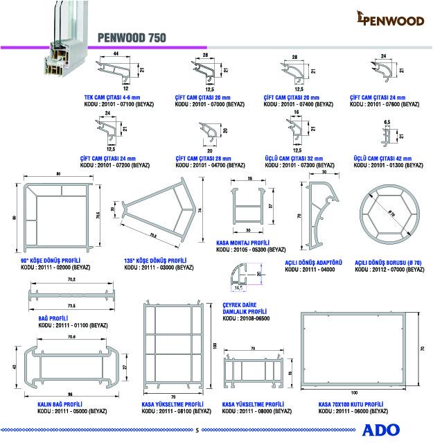penwood-750-eralpen (2)