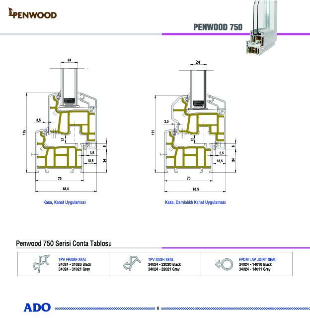 penwood-750-eralpen (3)