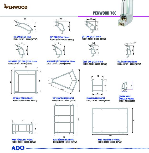 penwood-760-eralpen (3)
