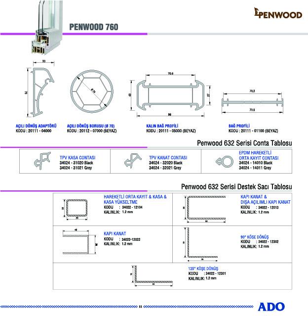 penwood-760-eralpen (4)